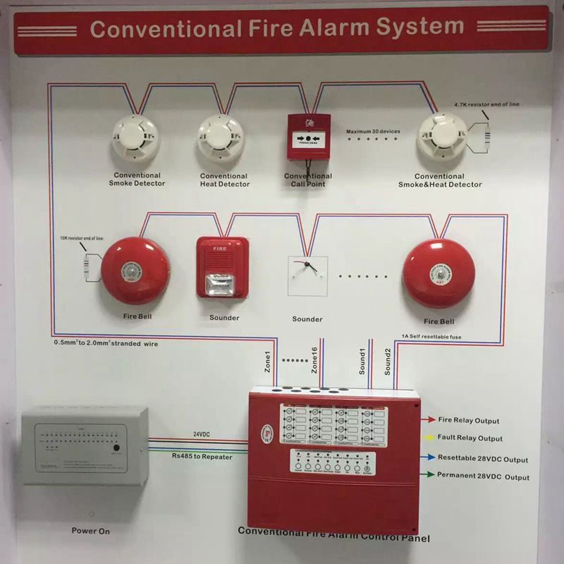 new conventional fire alarm system wiring diagram solution Simplex Fire Alarm Wiring Diagrams new conventional fire alarm system wiring diagram
